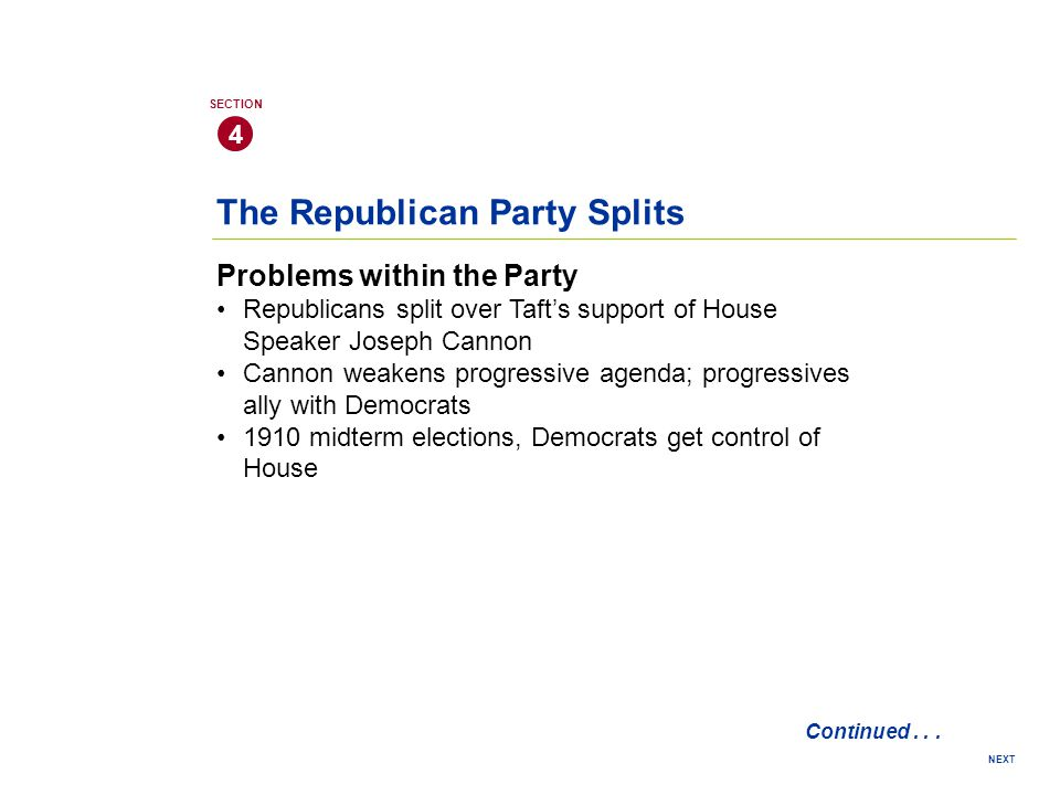 The Republican Party Splits