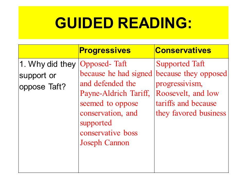GUIDED READING: Progressives Conservatives