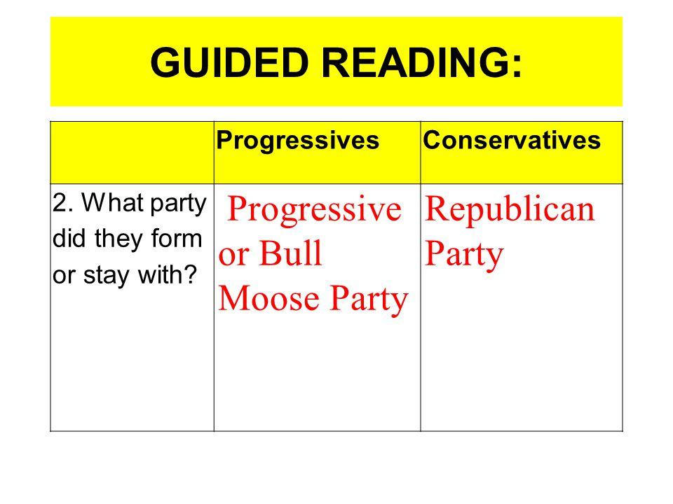 GUIDED READING: Progressive or Bull Moose Party Republican Party
