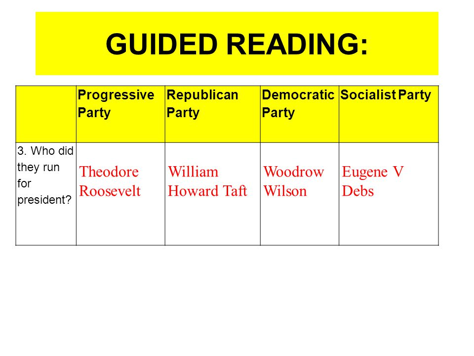 GUIDED READING: Theodore Roosevelt William Howard Taft Woodrow Wilson