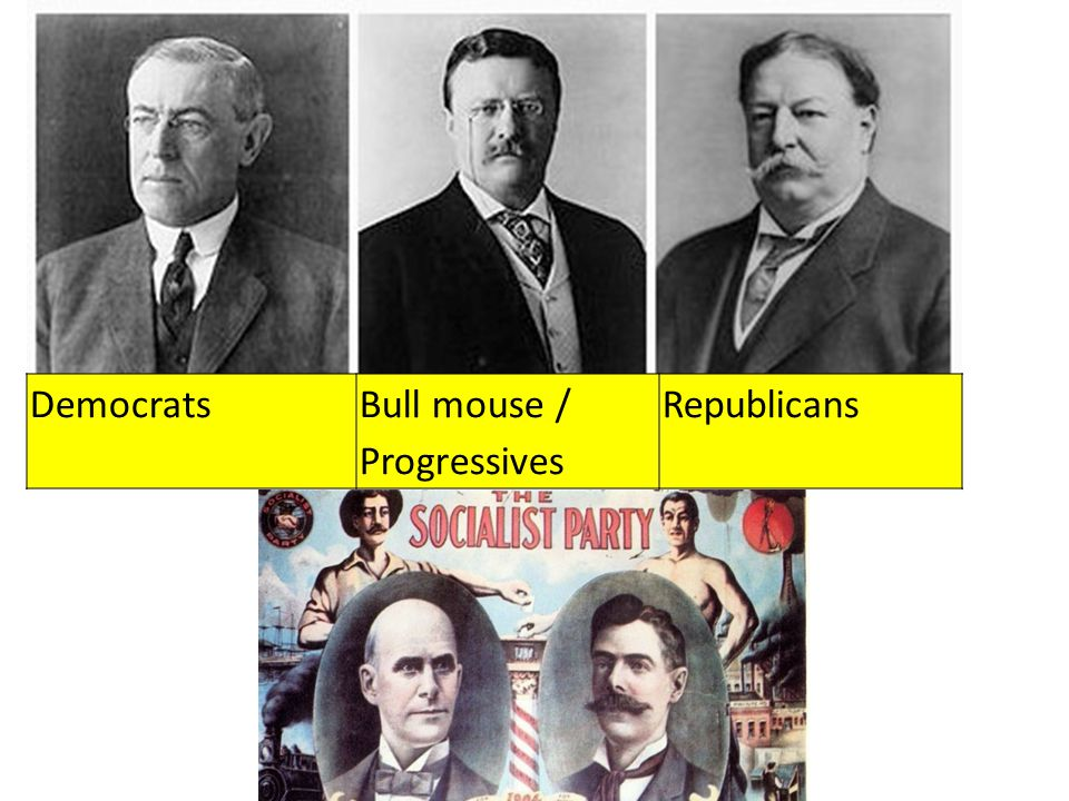 Democrats Bull mouse / Progressives Republicans
