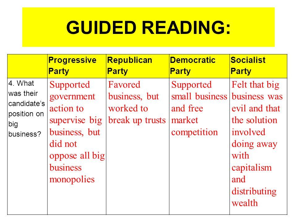 GUIDED READING: Progressive Party. Republican Party. Democratic Party. Socialist Party. 4. What was their candidate's position on big business