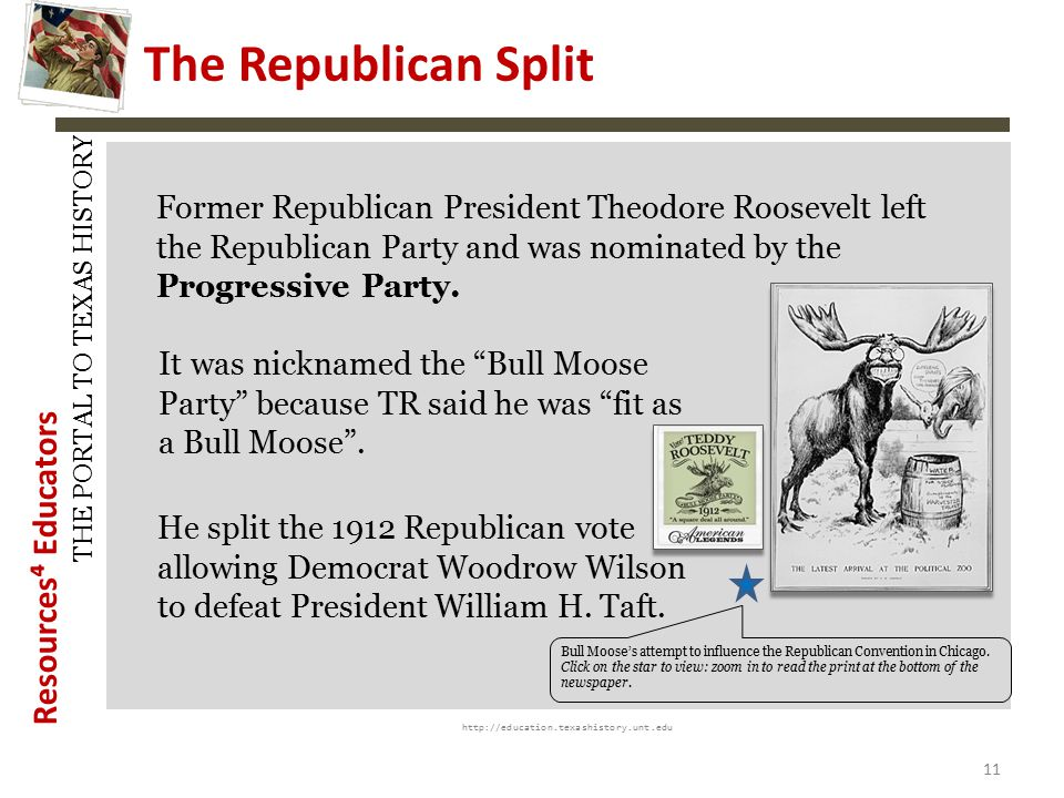 History Snapshots The Republican Split.