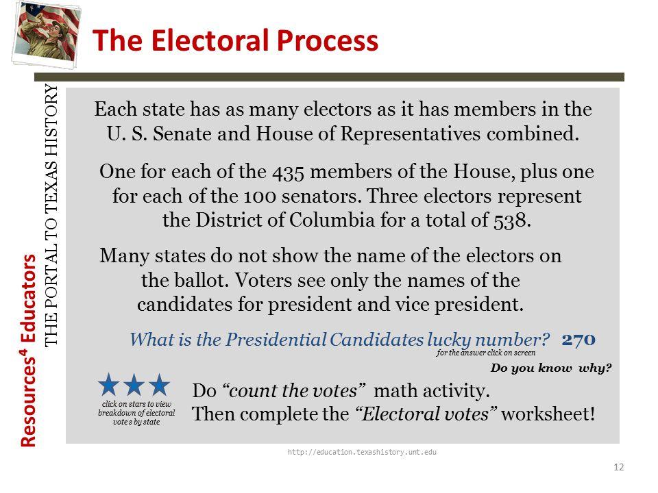 History Snapshots The Electoral Process.