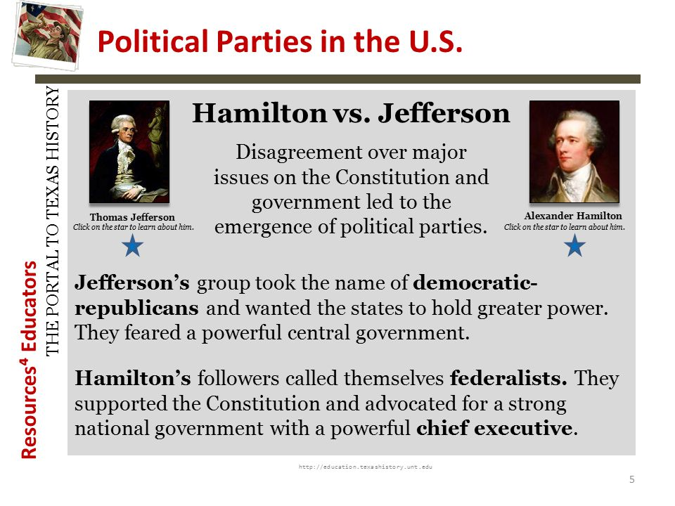 Political Parties in the U.S.