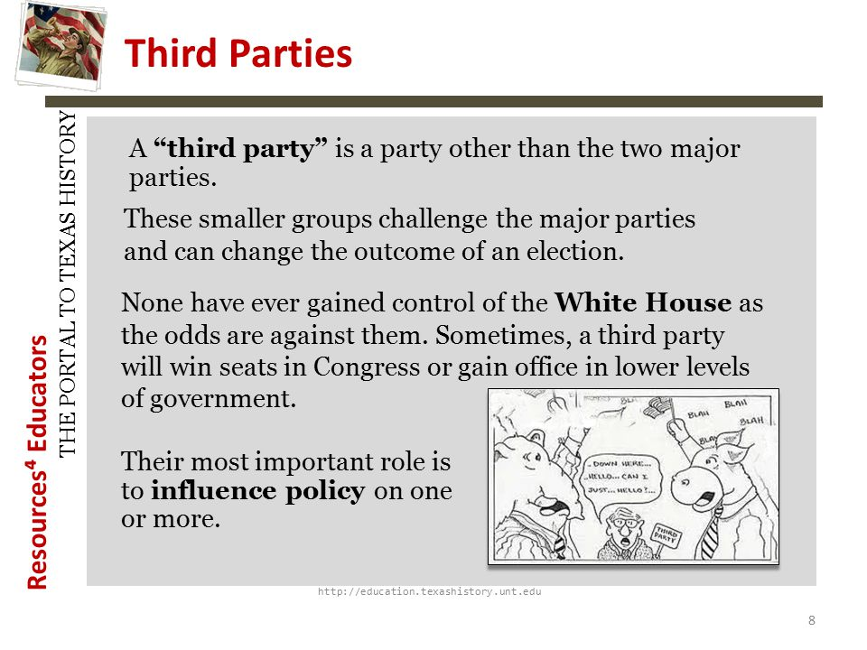 History Snapshots Third Parties. A third party is a party other than the two major parties.