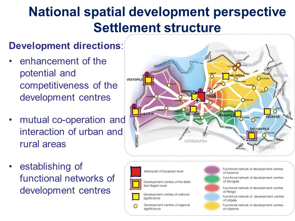 National spatial development perspective