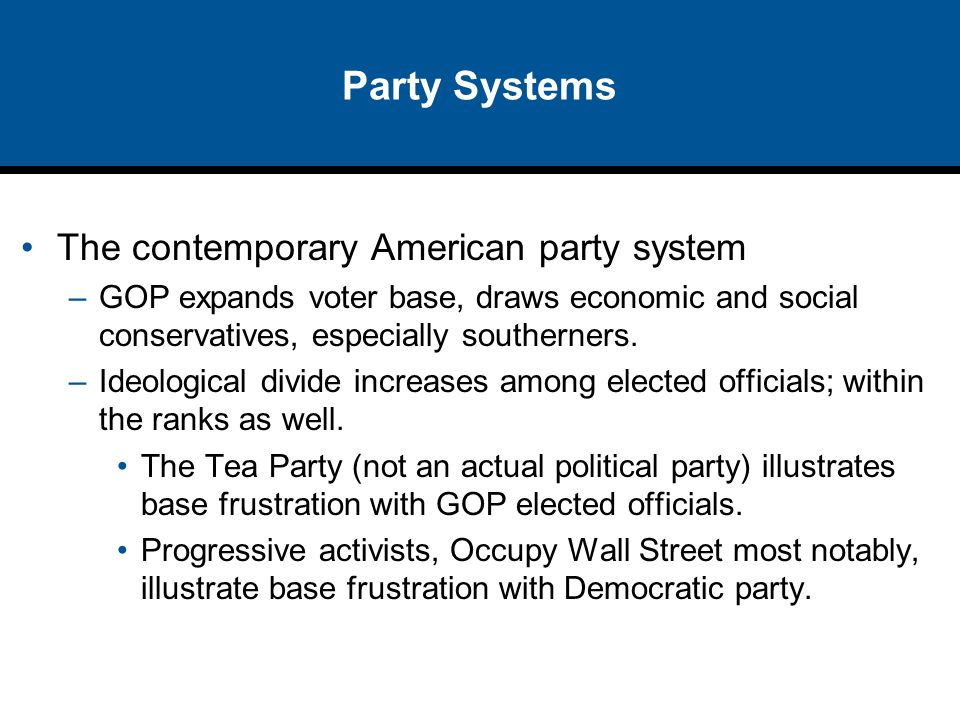 Party Systems The contemporary American party system