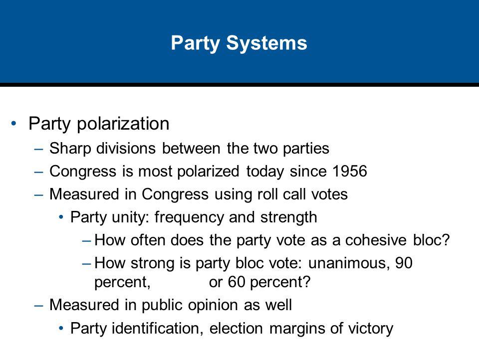 Party Systems Party polarization