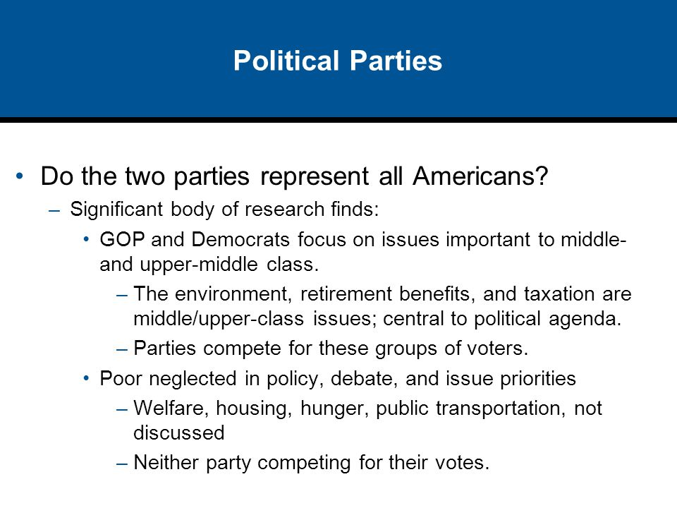 Political Parties Do the two parties represent all Americans