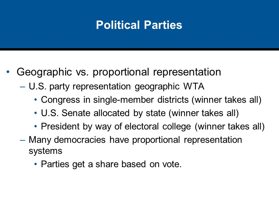Political Parties Geographic vs. proportional representation