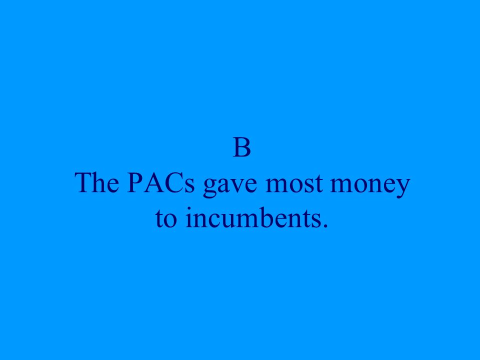 B The PACs gave most money to incumbents.