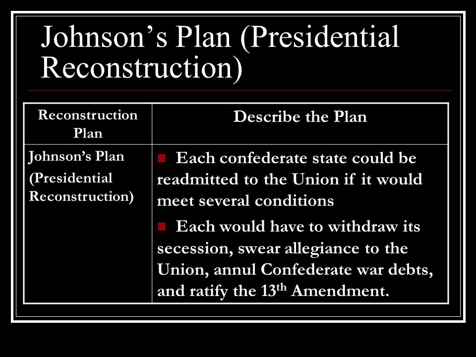 Johnson's Plan (Presidential Reconstruction)