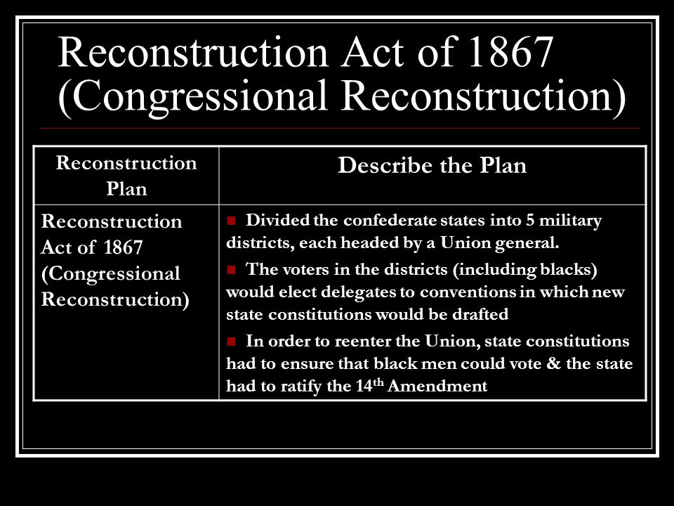 Reconstruction Act of 1867 (Congressional Reconstruction)