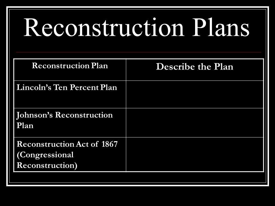 Reconstruction Plans Describe the Plan Reconstruction Plan