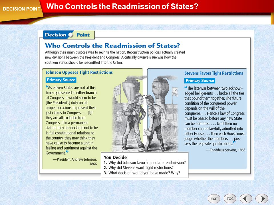 Decision Point: Who Controls the Readmission of States