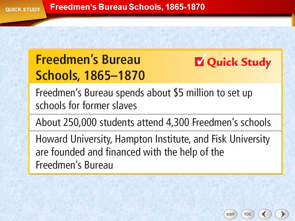 Quick Study: Freedmen's Bureau Schools, 1865-1870