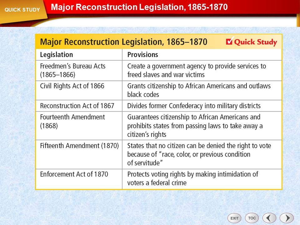 Quick Study: Major Reconstruction Legislation 1865-1870