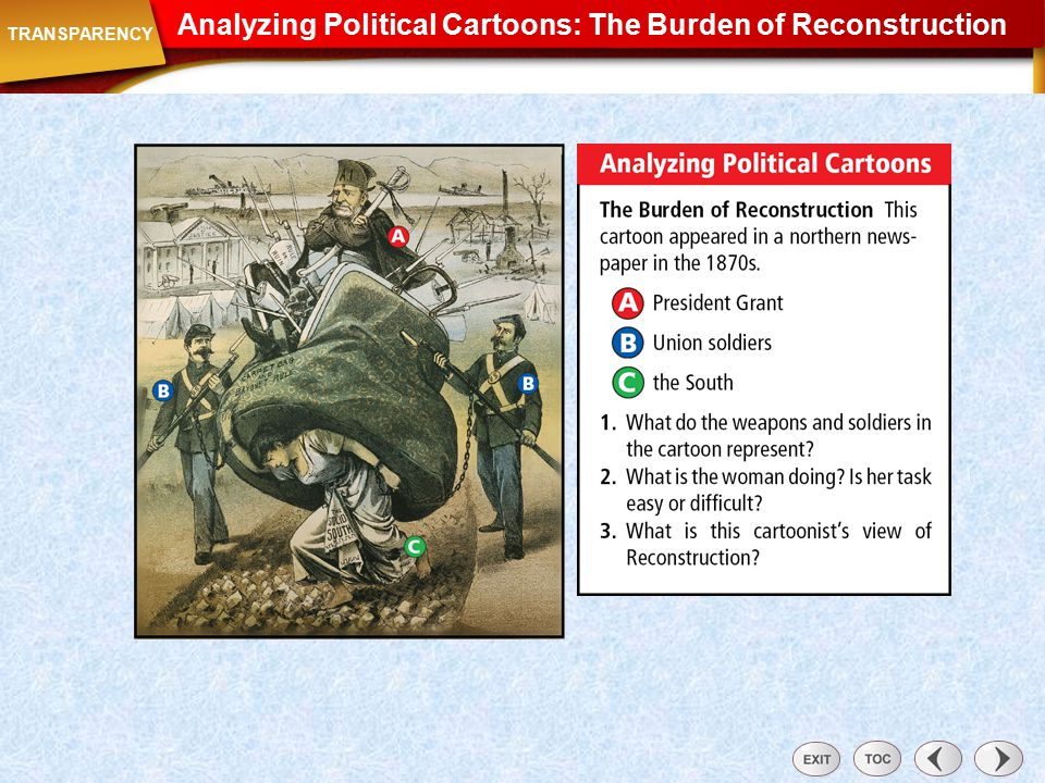Analyzing Political Cartoons: The Burden of Reconstruction