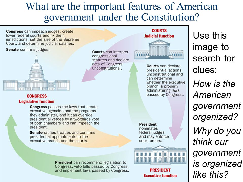 What are the important features of American government under the Constitution