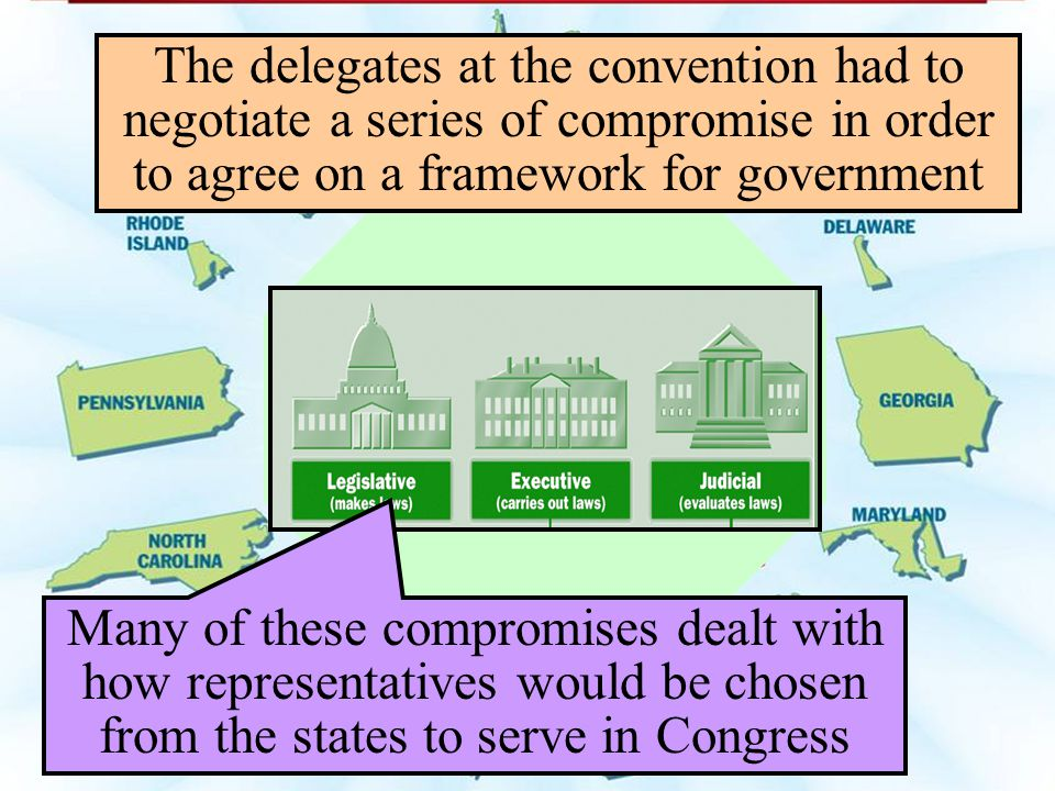 The delegates at the convention had to negotiate a series of compromise in order to agree on a framework for government