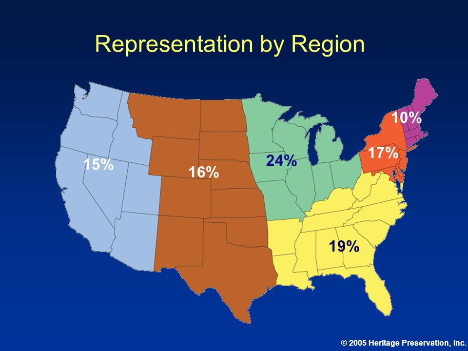 Representation by Region