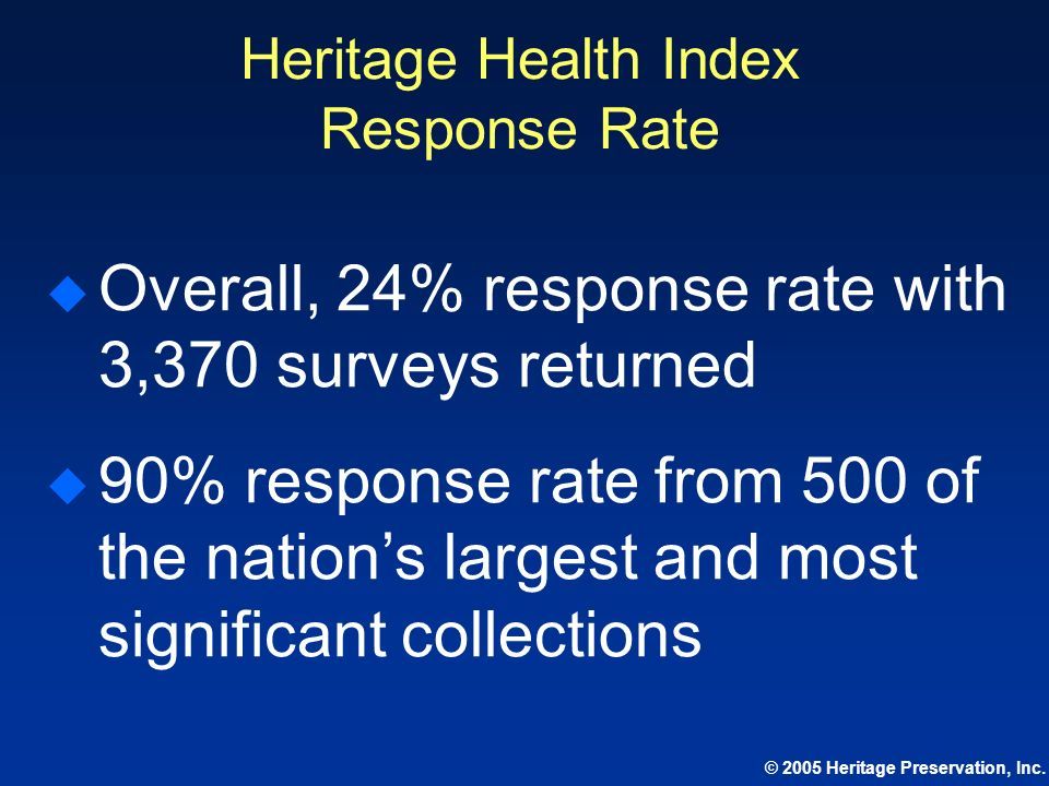 Heritage Health Index Response Rate