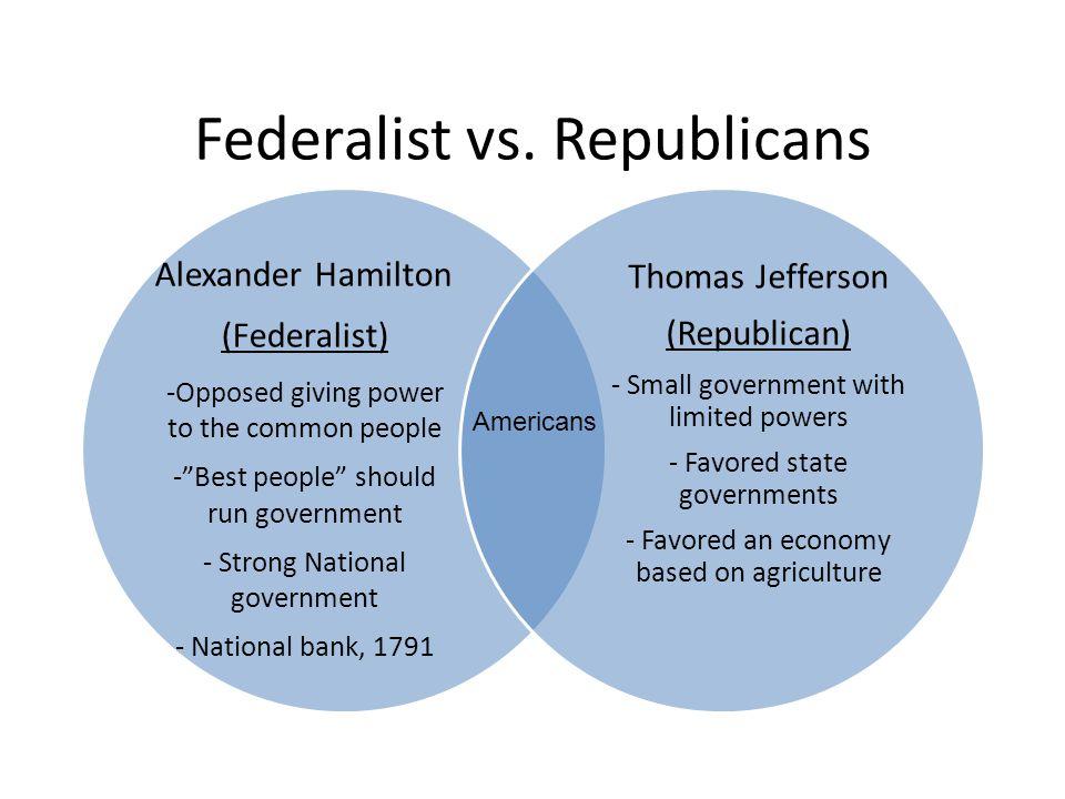 Federalist vs. Republicans