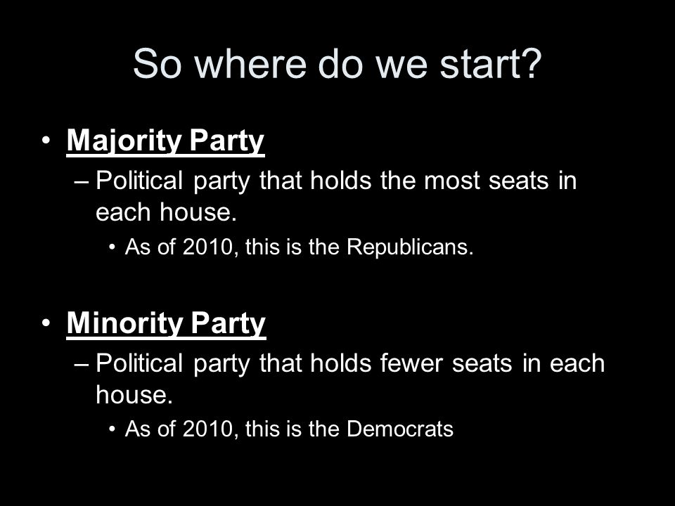 So where do we start Majority Party Minority Party