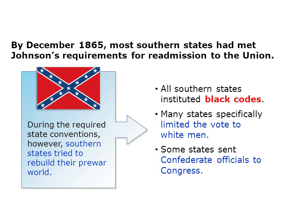 All southern states instituted black codes.