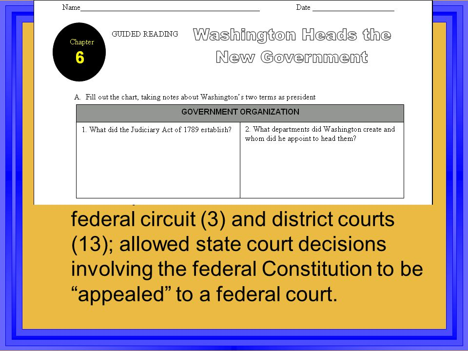 Set up the federal court system; determined the number of judges on the Supreme Court; established federal circuit (3) and district courts (13); allowed state court decisions involving the federal Constitution to be appealed to a federal court.