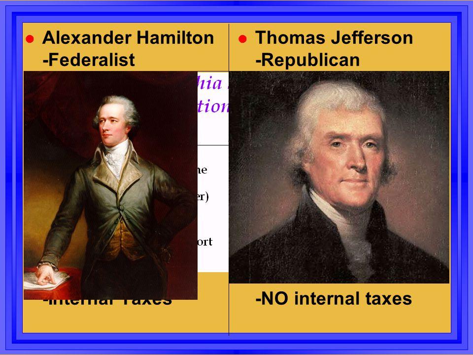 Federalist Anti-Federalist