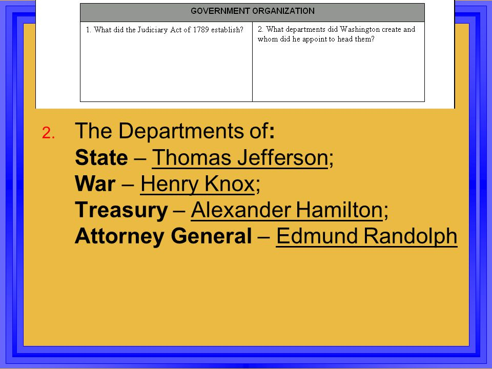 The Departments of: State – Thomas Jefferson; War – Henry Knox; Treasury – Alexander Hamilton; Attorney General – Edmund Randolph