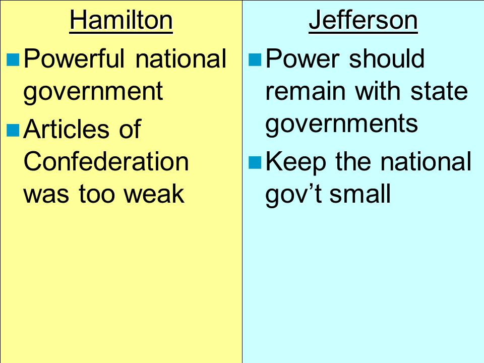 Hamilton vs. Jefferson: The Best Type of Government