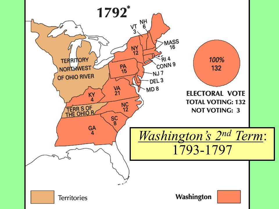 Washington's 2nd Term: 1793-1797