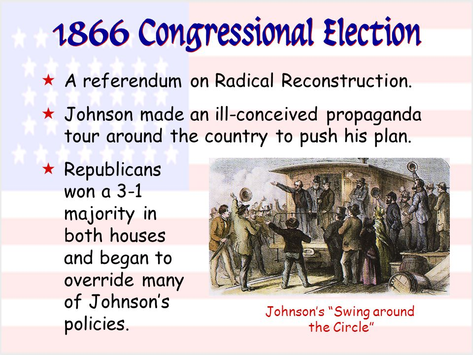 1866 Congressional Election