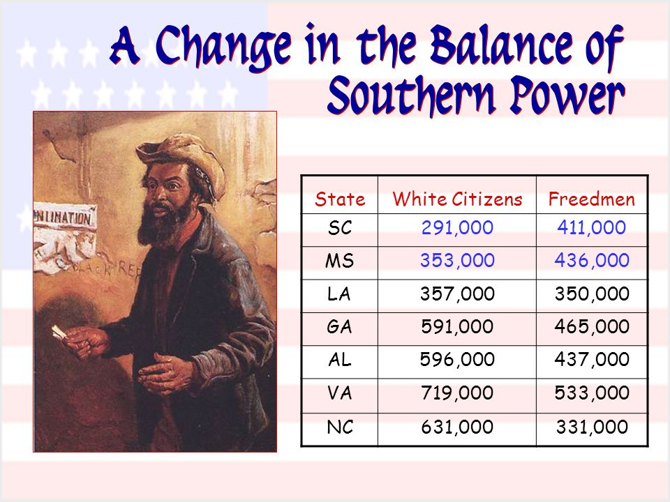 A Change in the Balance of Southern Power