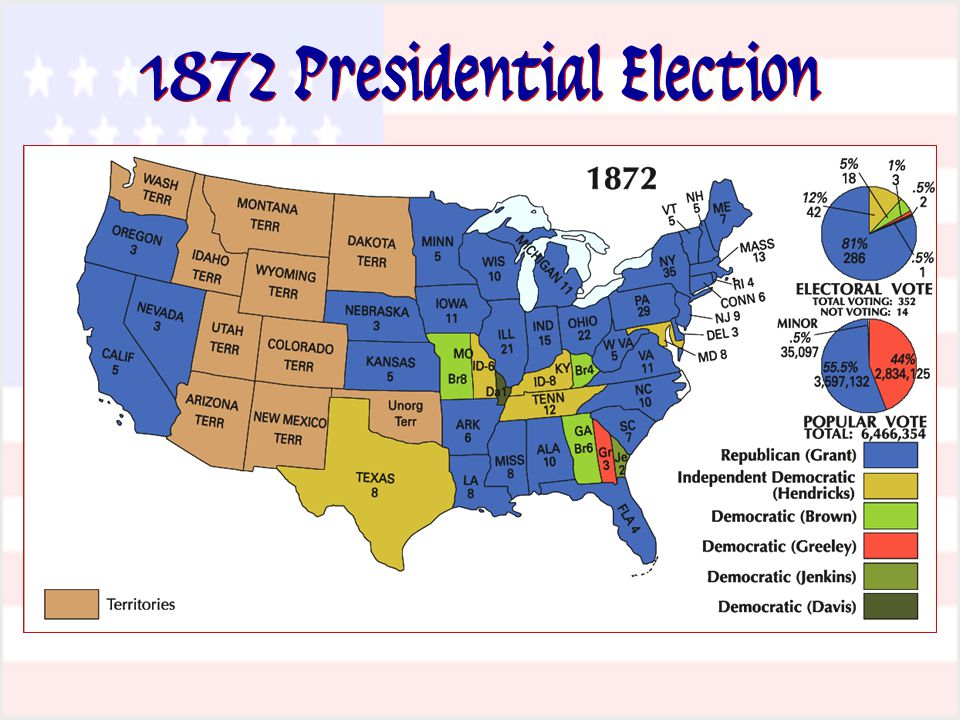 1872 Presidential Election