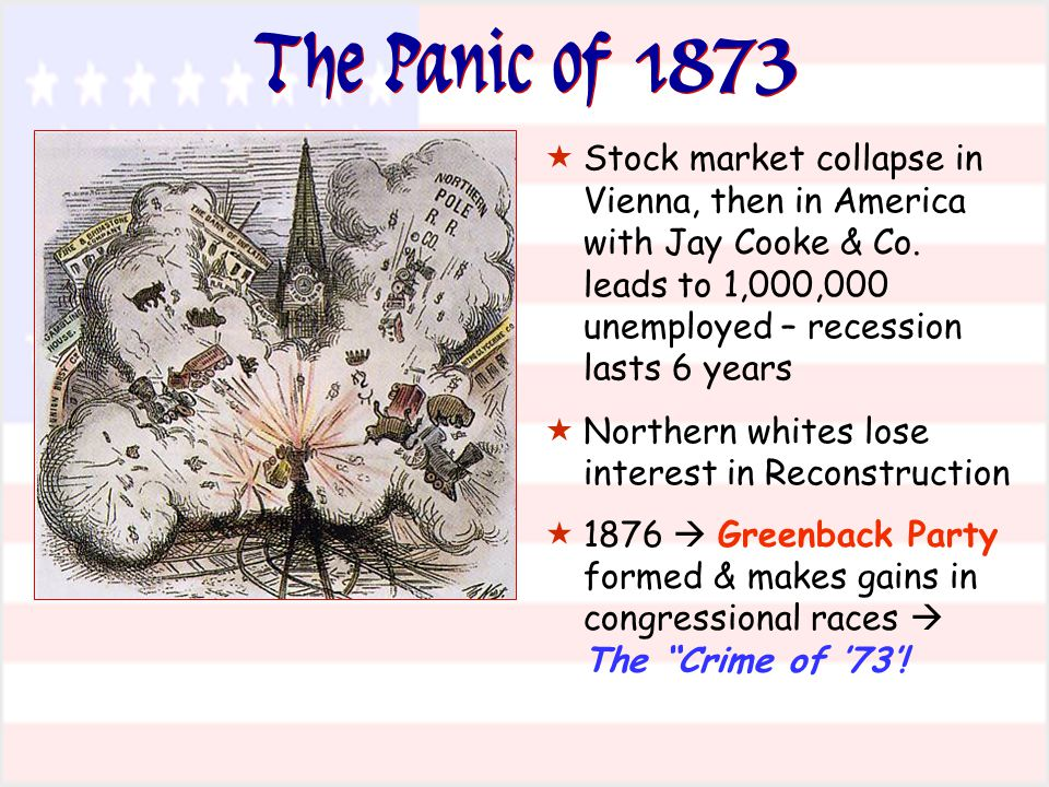 The Panic of 1873 Stock market collapse in Vienna, then in America with Jay Cooke & Co. leads to 1,000,000 unemployed – recession lasts 6 years.