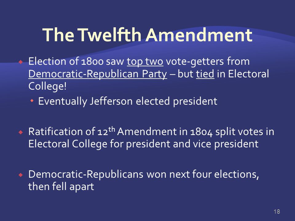 The Twelfth Amendment Election of 1800 saw top two vote-getters from Democratic-Republican Party – but tied in Electoral College!