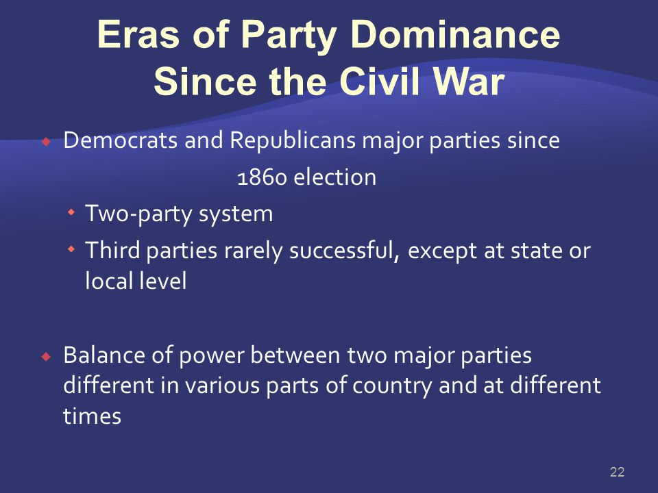 Eras of Party Dominance Since the Civil War