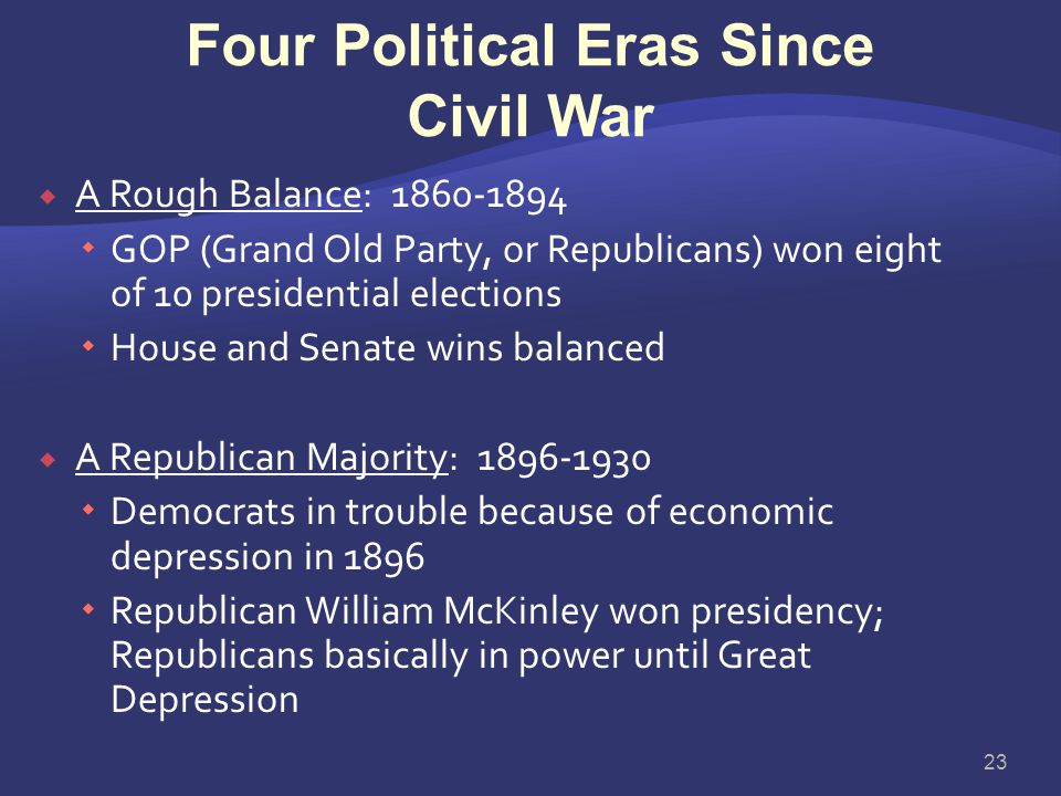 Four Political Eras Since Civil War