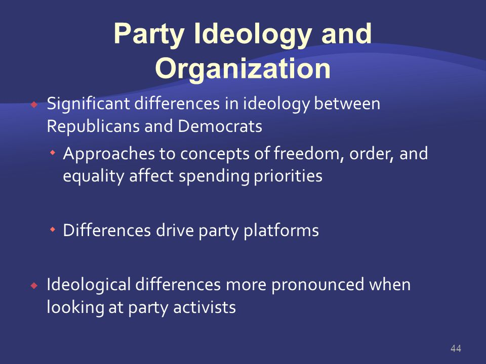 Party Ideology and Organization
