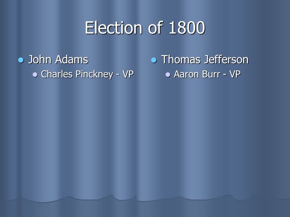 Election of 1800 John Adams Thomas Jefferson Charles Pinckney - VP