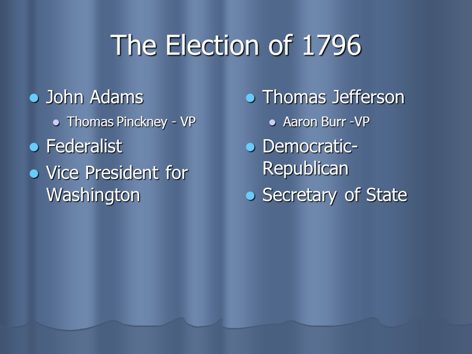The Election of 1796 John Adams Federalist