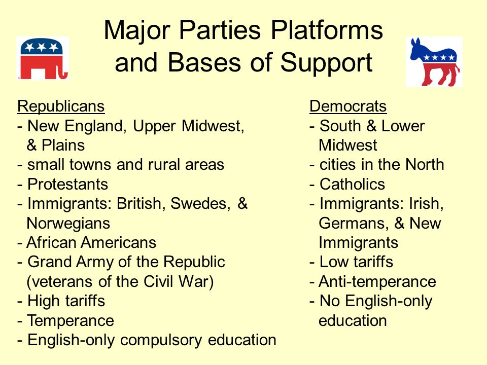 Major Parties Platforms and Bases of Support