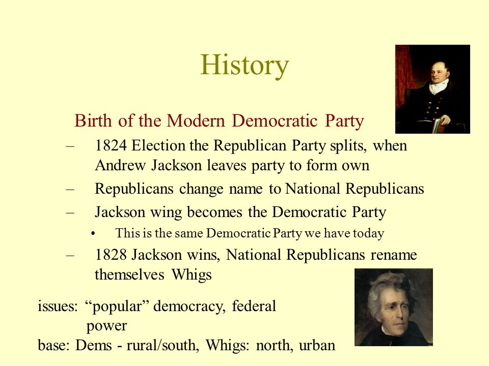 American Political Parties - ppt video online download