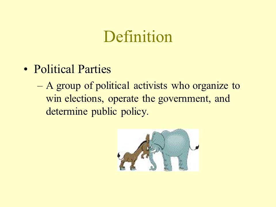 Definition Political Parties