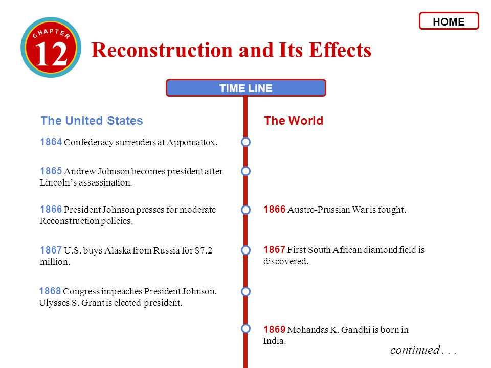 12 Reconstruction and Its Effects The United States The World
