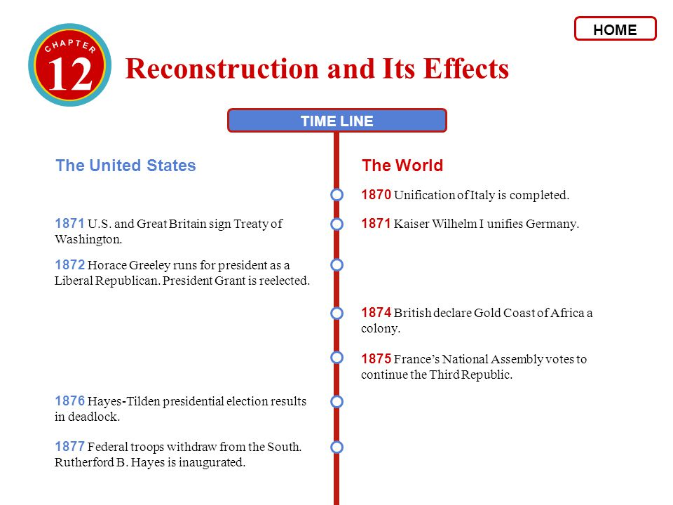 12 Reconstruction and Its Effects The United States The World HOME